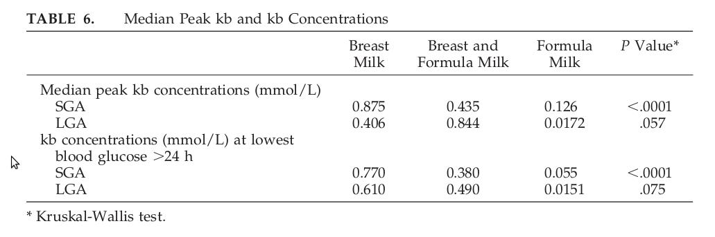 breastfeedingketosis.png